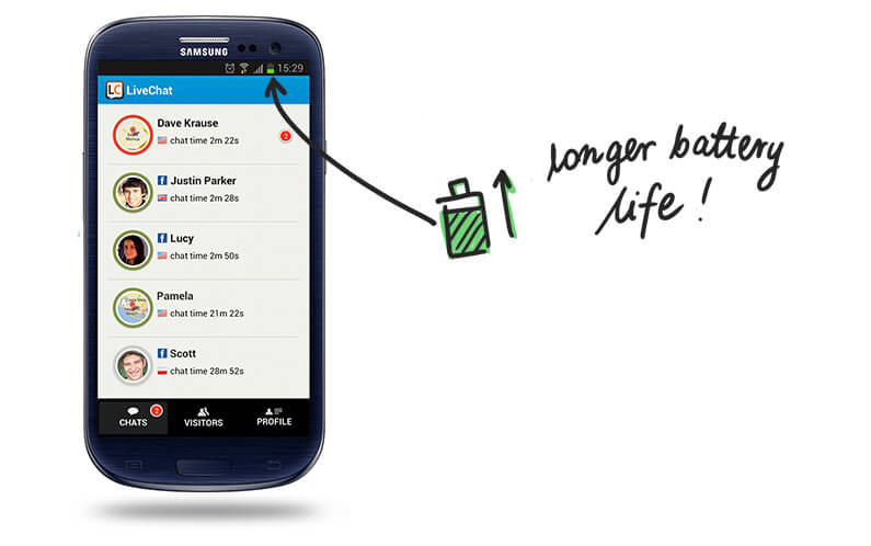 Longer Android battery life with LiveChat Android app