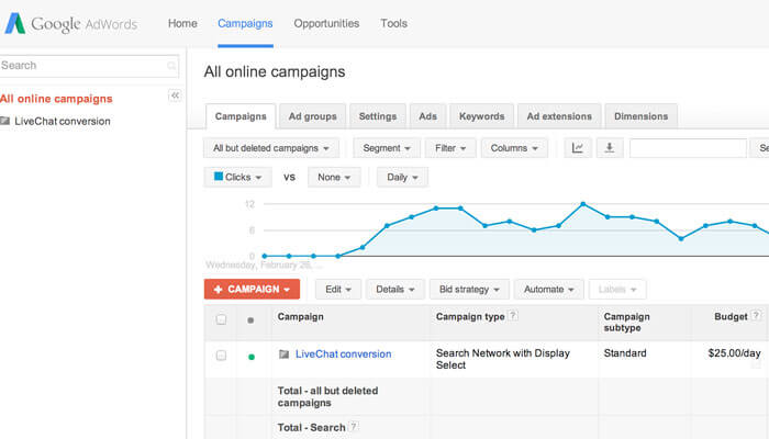 Google AdWords integration with LiveChat