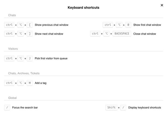 LiveChat shortcuts for Mac