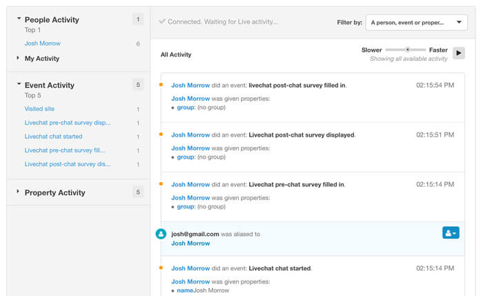 Results of the Kissmetrics and LiveChat integration