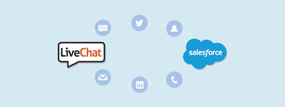 Benefits of LiveChat and CRM Integration