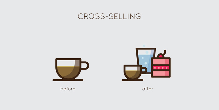 What is cross-selling
