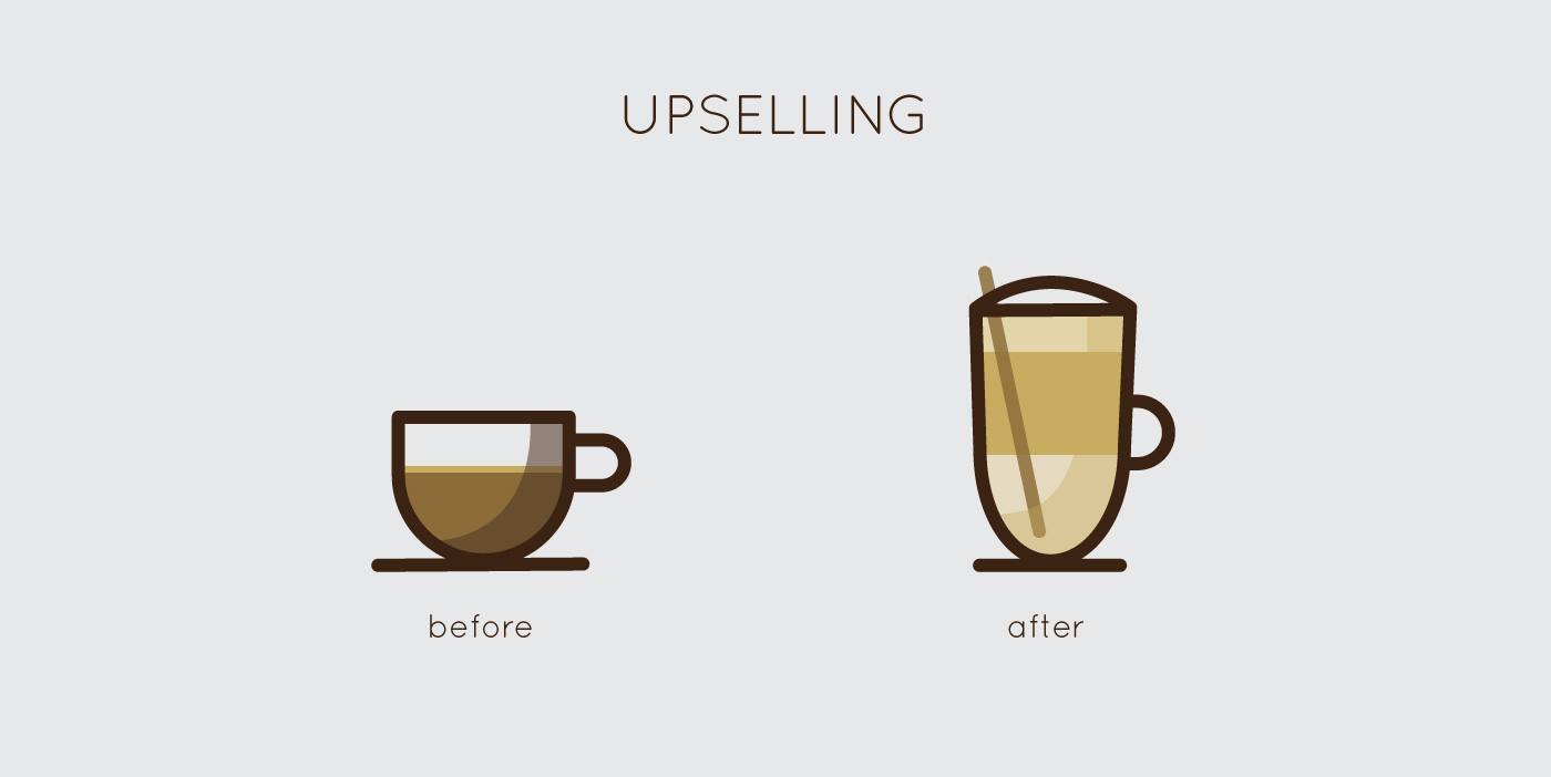 What Is Upselling and How It Can Increase Your Revenue