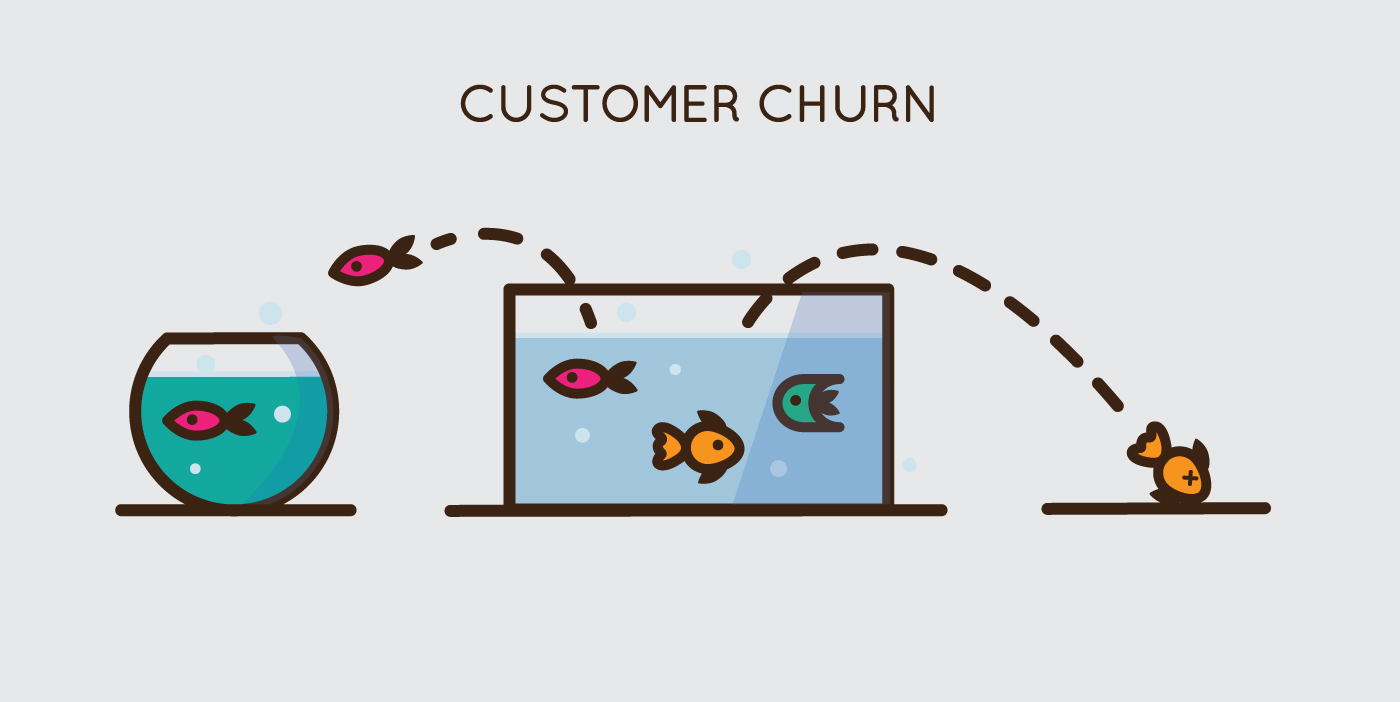 what is churn rate and why it will mess with your growth